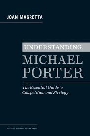Image result for image of understanding michael porter